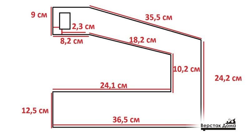 Размеры боковой крышки
