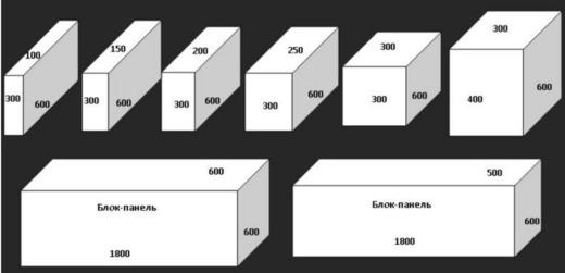 Монтаж крепежного элемента
