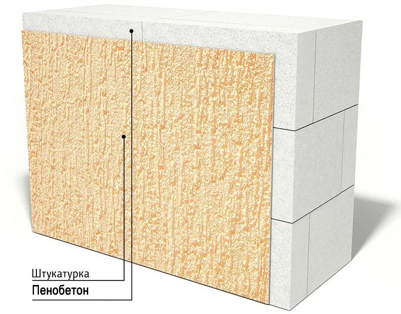 Схема оштукатуривания пенобетона изнутри постройки