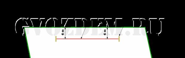 Разметка участка. Красная линия
