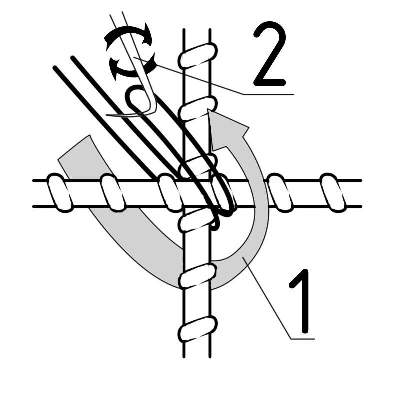 Связывание арматуры - схема