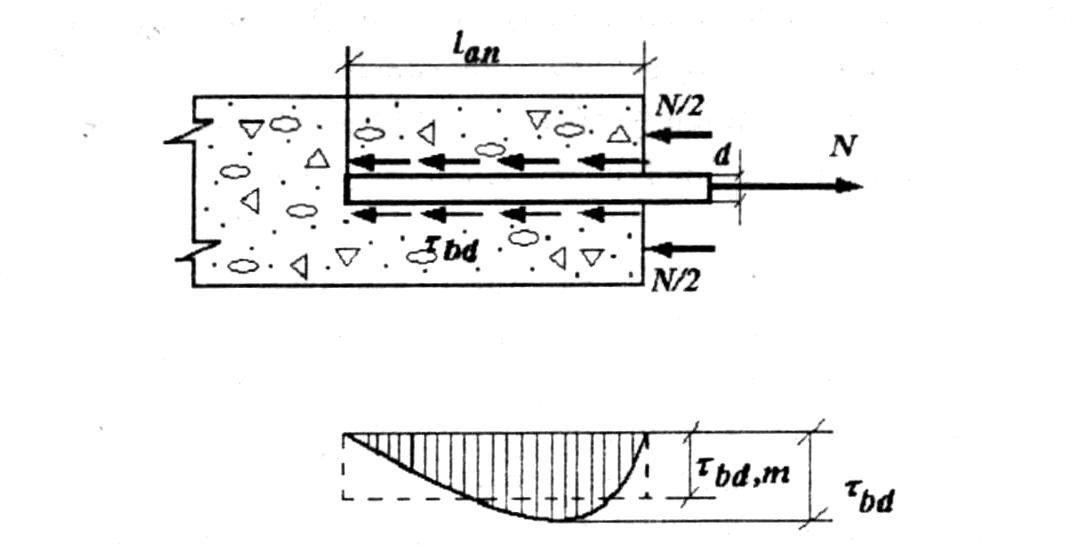 1 - 0248