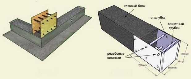 Этапы заливки стен керамзитобетоном