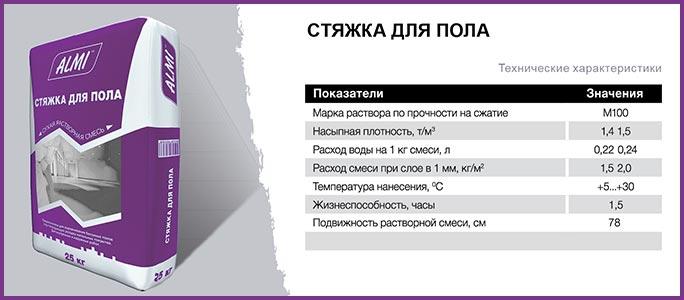 Характеристики, которые прописываются на упаковке готовой смеси для стяжки