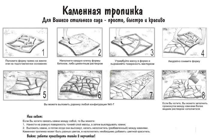 Схема изготовления бетонной дорожки