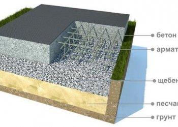 Красивая и надежная лестница из бетона своими руками – варианты конструкций и особенности изготовления