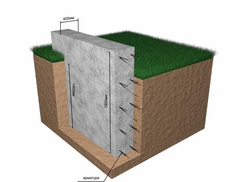 Подъёмные механизмы при работе с газобетоном