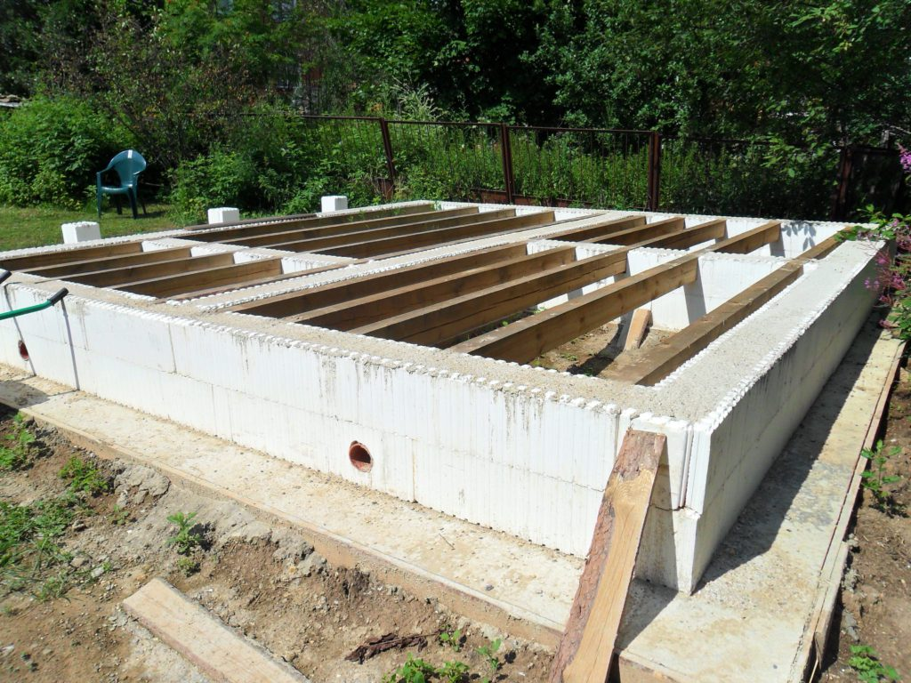 Выбор фундамент под дом из керамзитобетона