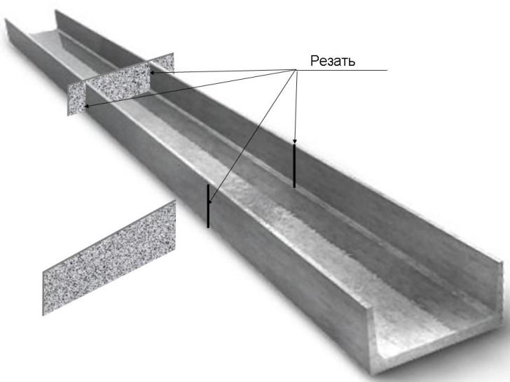 Форма для бордюра из швеллера
