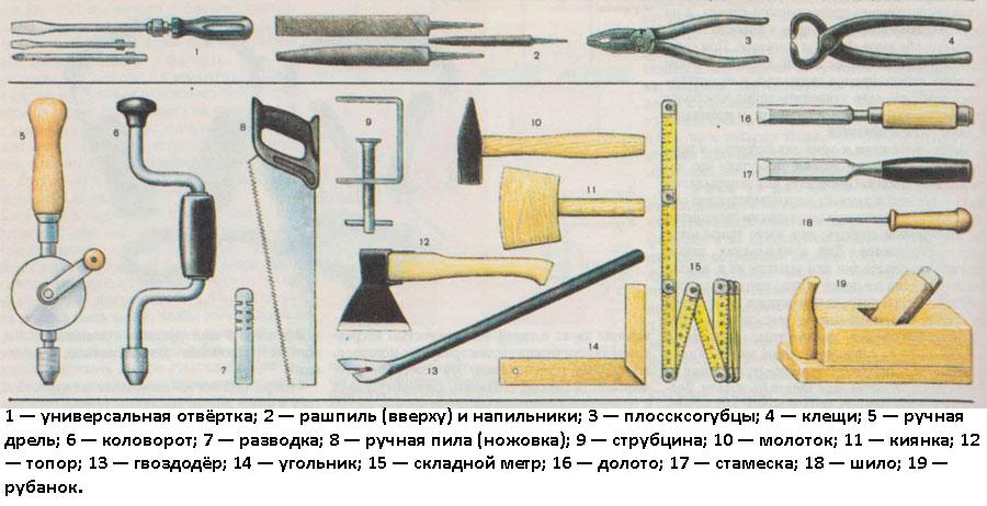 Инструменты для изготовления МАФ из дерева