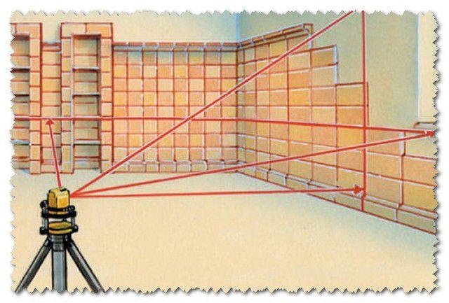 Как отбить или разметить уровень пола лазерным уровнем