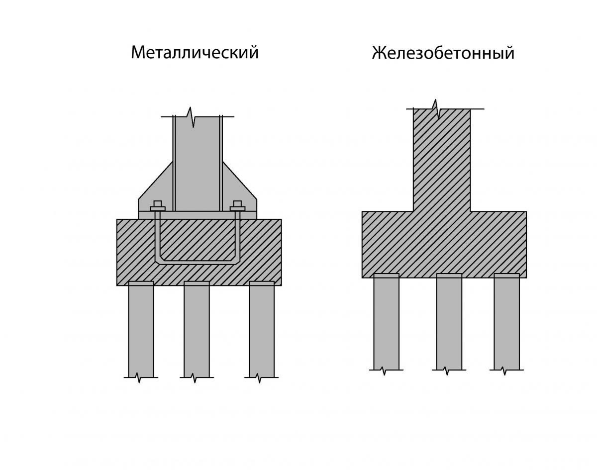 Схема металлического и железобетонного фундамента