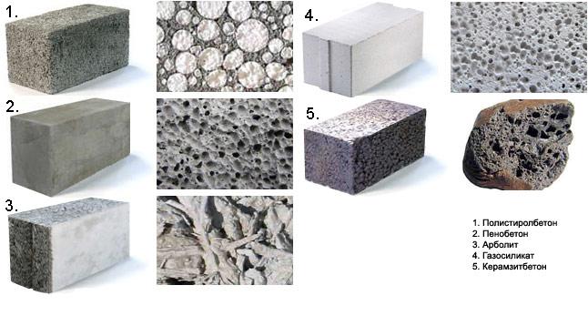 Разновидности легких бетонов