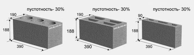 Стандартные размеры блоков из керамзитобетона