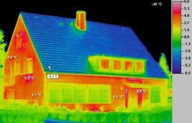 Теплопроводность, тепловизор