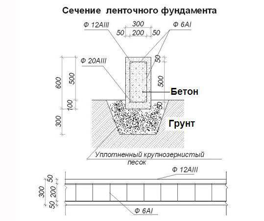 Монтаж арматуры