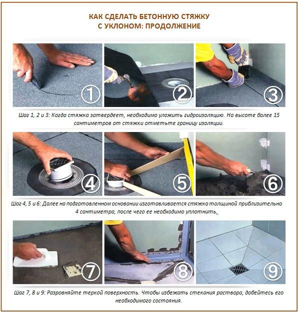 Как сделать стяжку для слива
