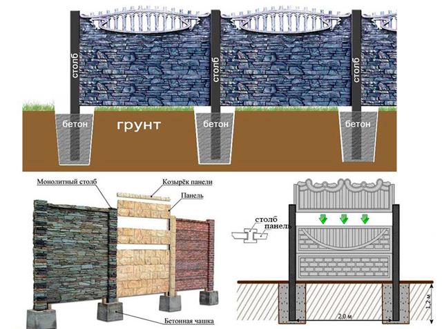 Конструкция еврозаборов из бетонна