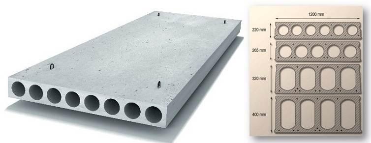Что-такое-плиты-перекрытия-Описание-особенности-применение-и-виды-плит-перекрытия-10
