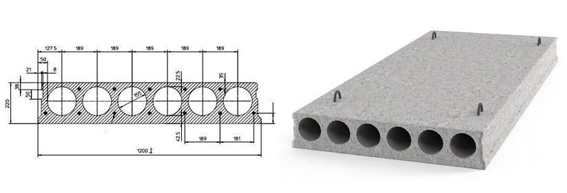 Что-такое-плиты-перекрытия-Описание-особенности-применение-и-виды-плит-перекрытия-14
