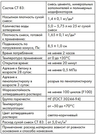 Технические характеристики Ceresit CT 83