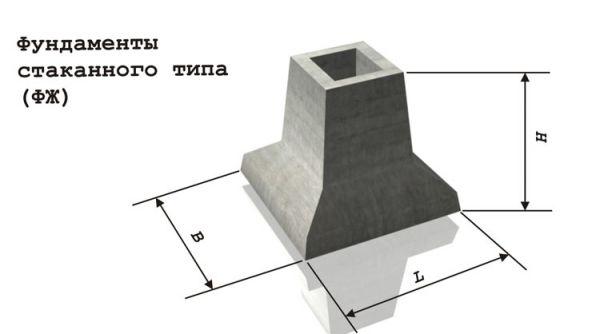 Железобетонные блоки для стаканного фундамента