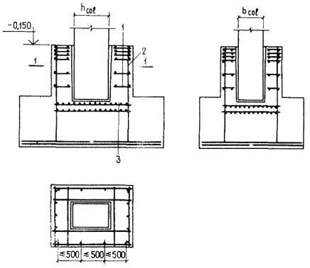 Схема армирования стаканного фундамента