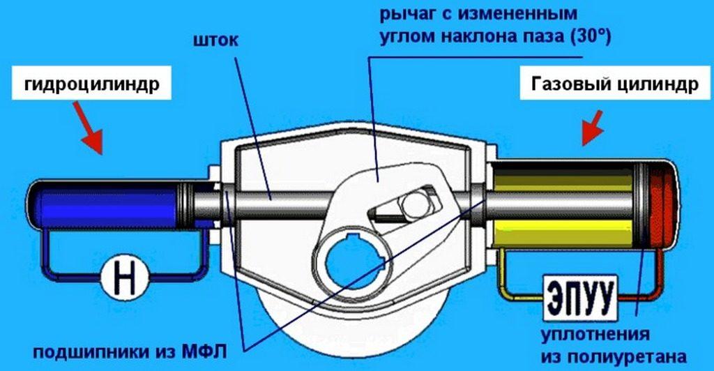 Схема привода насоса