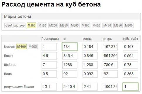 калькулятор для подсчета расхода цемента