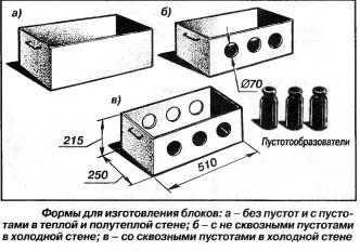 Формы для изготовления керамзитных блоков