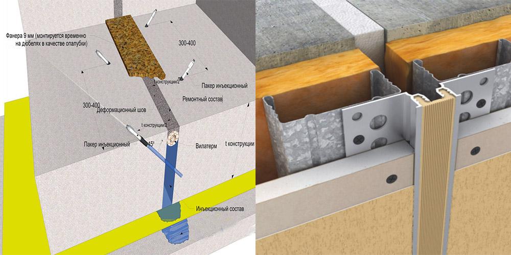 Конструкция деформационных швов