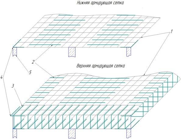 Объемная схема расположения усилений