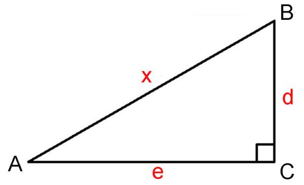 Чтобы определить длину лестничного марша, достаточно знать школьный курс геометрии