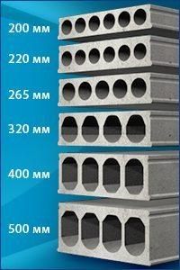 Типовые размеры плит перекрытия