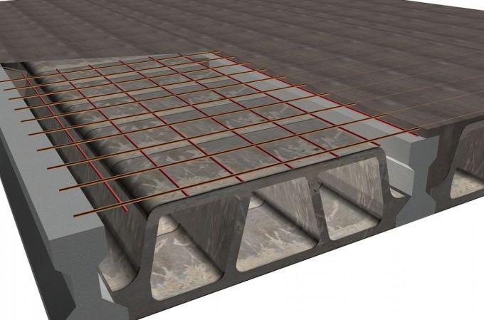 Заливка монолитной бетонной стяжки