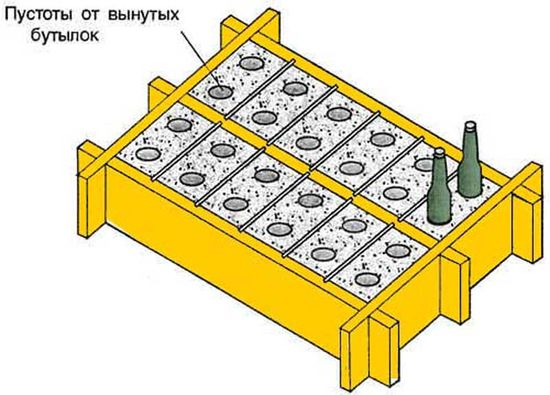 приспособление для производства блоков