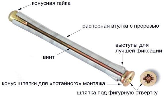Устройство рамного анкера