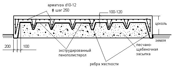 raschet-skolko-betona-nuzhno-na-fundament-10