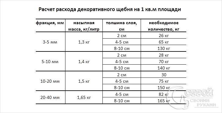 Расчетная таблица