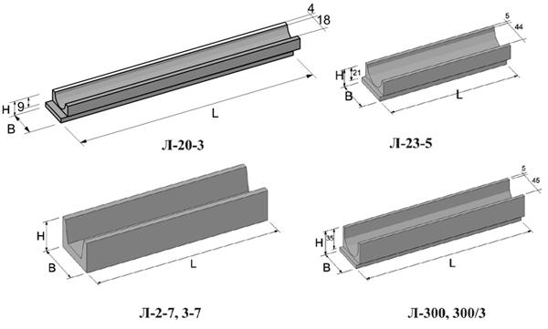 размеры бетонного водоотводного лотка
