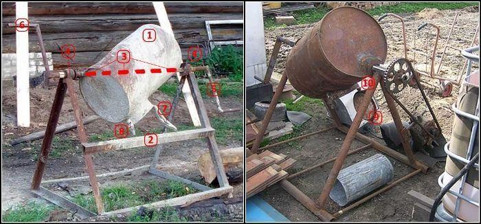 Бетоносмеситель ручной и с электроприводом