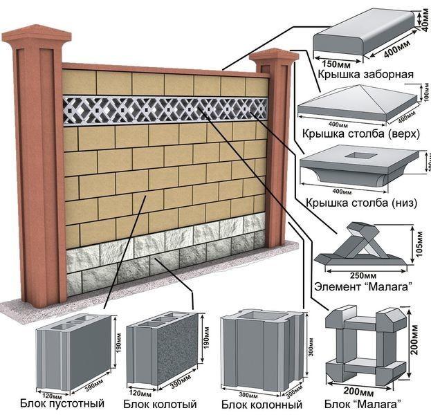 Схема частей забора из блоков