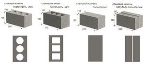 Состав керамзитобетонных блоков