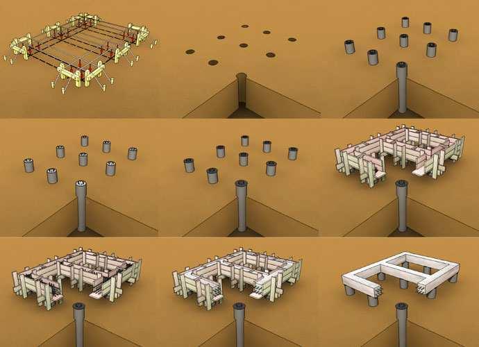 Строительство свайного фундамента с ростверком своими руками
