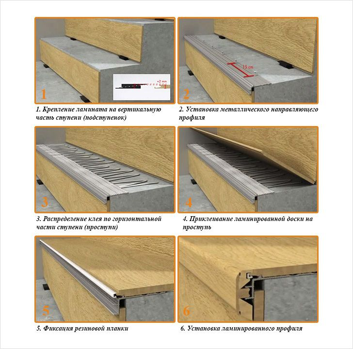 Принцип обшивки ступеней ламинатом