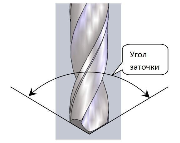 Правильный угол заточки сверла для сверления по бетону
