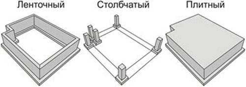 Типы фундаментов для пучинистых грунтов