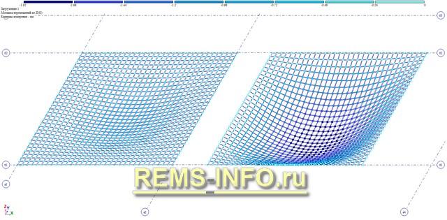 Пример расчета для устройства монолитного перекрытия.