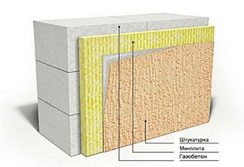Утепление стен из газобетона