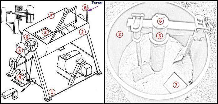 Горизонтальная и вертикальная модели бетоносмесителей принудительного типа
